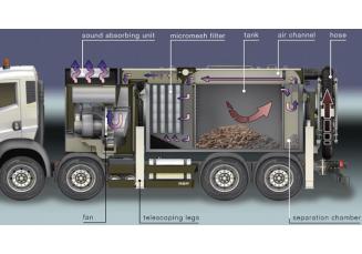 Vakuuminio ekskavatoriaus veikimo principas ir panaudojimas